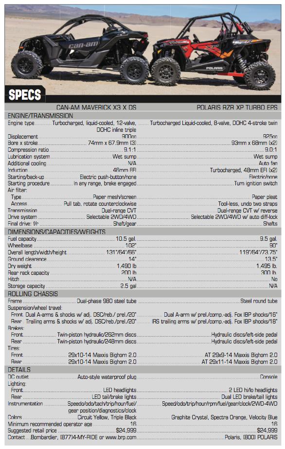 X3 Rzr T Specs